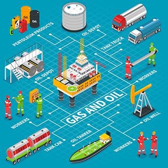 Petroleum Logistician